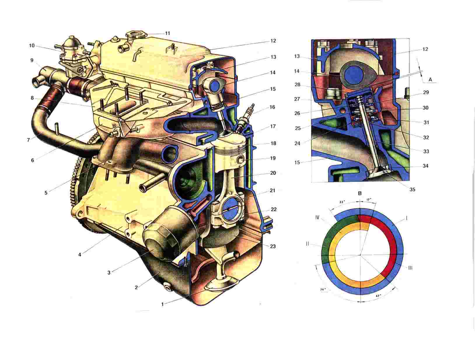 Схема подачи масла в двигателе ваз 2108